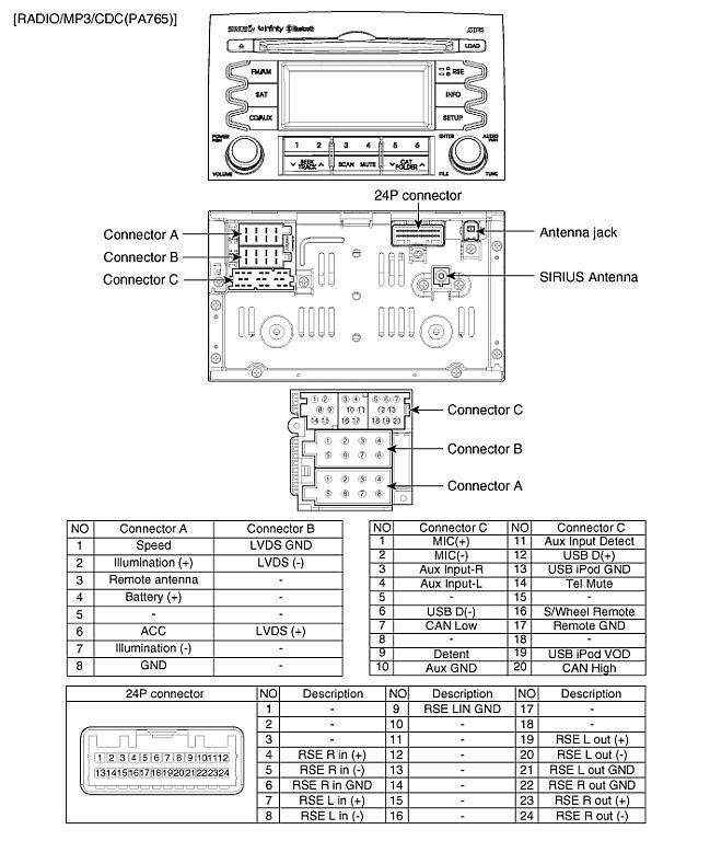 Kia Car Radio Stereo Audio Wiring Diagram Autoradio Connector Wire Installation Schematic Schema Esquema De Conexiones Kia Sorento Car Audio Installation Radio