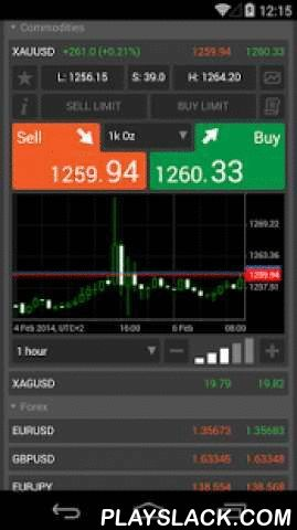 Invast CTrader  Android App - playslack.com ,  cTrader gives you the very best in FX trading as a native app.You'll get the same core functionality as cTrader Web for Mobiles, with faster launch time and the same easy-to-use interface.Trading- Fast execution for FX and commodities- Single-tap order execution- Full balance, margin and P&L information- View all symbols and rates, including from your favourites list- Charts availableAccounts- Complete accounts list - switch account with a…