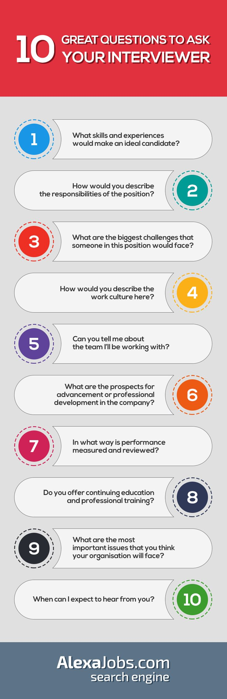 10 great questions to ask your interviewer infographic often job interviews can feel like an interrogation but theyre meant to be a conversation