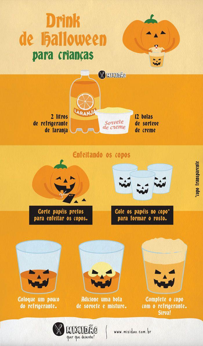 Receita ilustrada de Drink de Halloween. Essa é uma dica muito boa para fazer em festas de crianças no Dia das Bruxas, é muito fácil e rápido de fazer. Ingredientes: refrigerante de laranja e sorvete de creme.