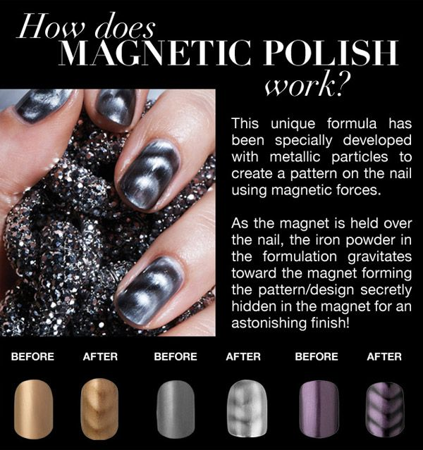I Just LOVE the new magnetic nail polishes!!  They are coming out with more colors and designs every day!!!
