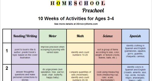 free preschool curriculum for 4 year olds these printable preschool lesson plans 2groovymoms 613