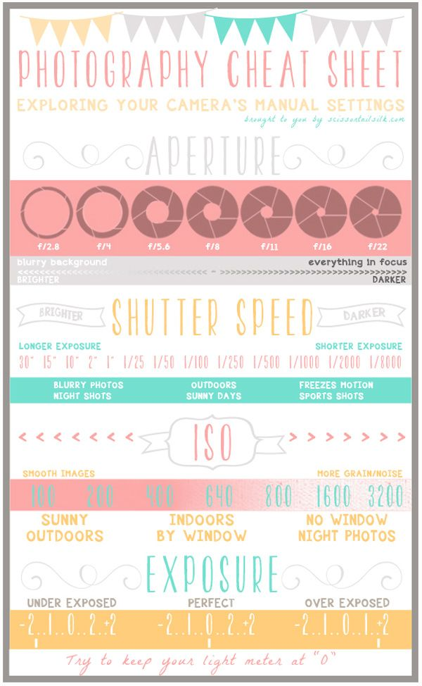 Exposure sheets. Must have wedding shots, silhouette shots, 15 best cheat sheets, printables and infographics