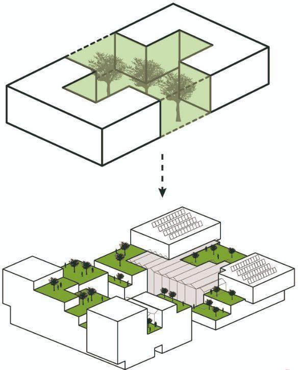 Architecture Diagrams House Urban Design Architecture Design Diagrams Hous Architecture Concept Diagram Conceptual Model Architecture Urban Design Concept