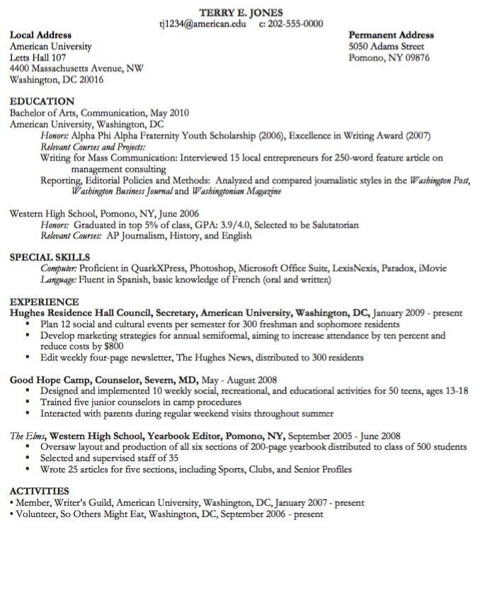 Site resume post