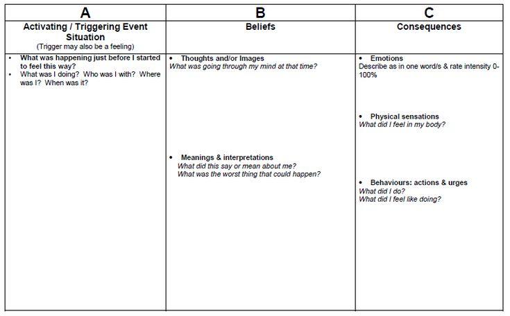 Impulse Control Worksheet