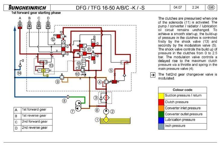 Jungheinrich Wiring Diagram Wiring Diagram 2019