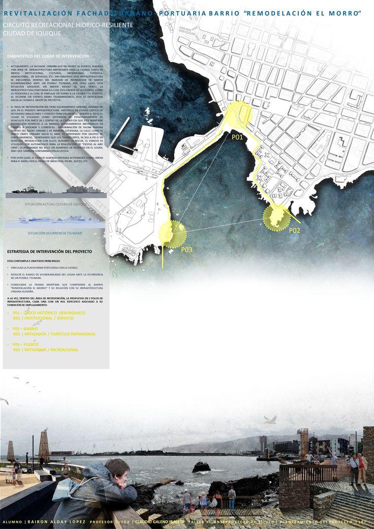 L01 2017 Anteproyecto de título Ciudad de Iquique - Chile