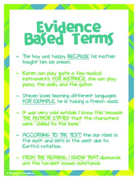 "This poster demonstrates examples for how to use evidence based terms when providing support for a claim. Great to hang up in the classroom! 11"" x 17"" poster available for purchase through the Stutelage TPT store as well!"