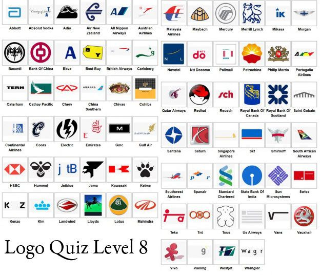 Logo Quiz Answer For All Level, This Is The Famous Logo