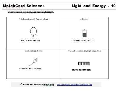 93 best images about Theme  Electricity on Pinterest  Science