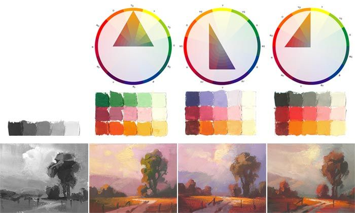 The Gamut Mask - FREE Interactive color harmony tool for painters