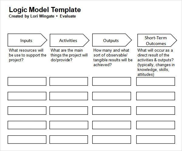 evaluation logic model template - 38 best logic models evaluation images on pinterest