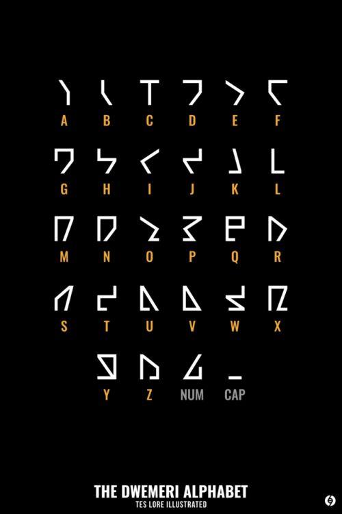 Dwemeri Alphabet.