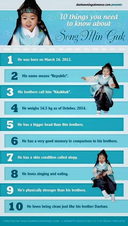 All About Minguk :)
