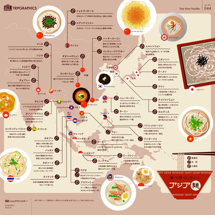 アジアの麺料理  /     アジアを旅した際にぜひトライしてほしい、各地域の代表的な麺料理を、マップやイラストとともに紹介。