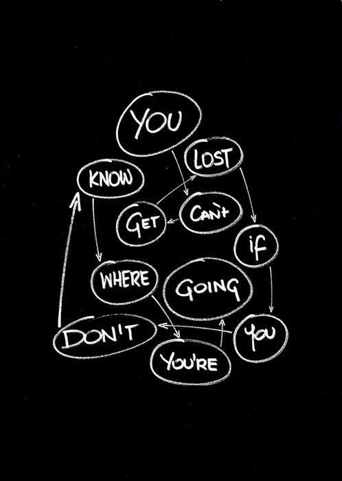 Can't get lost..