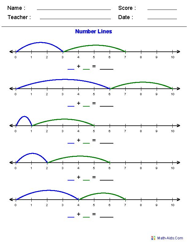 Dynamically Created Number Line Worksheets Math Aids Com