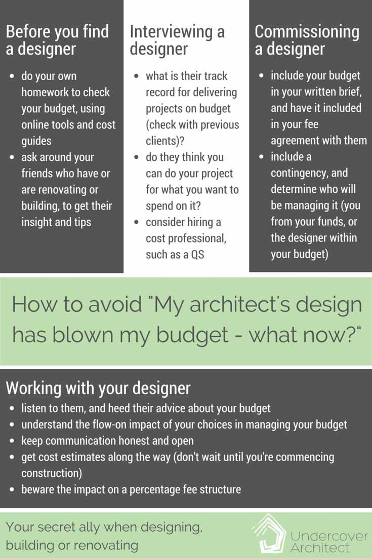 """12 tips to avoid """"My architect's design is over budget - now what?"""" - Undercover Architect"""