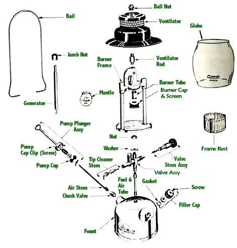 The 112 best coleman lanterns images on pinterest coleman lantern coleman lantern parts oldcolemanparts nomenclatures mozeypictures Gallery