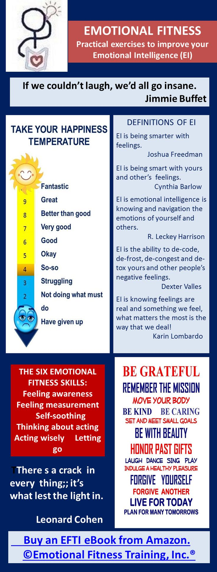 Practical Exercises To Achieve Emotional Fitness