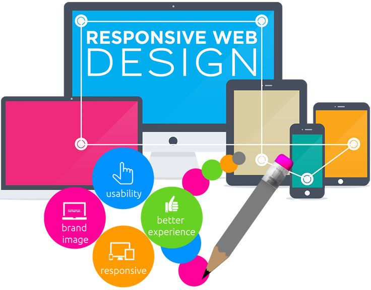 Image result for Customized And Responsive Website Designers Across India