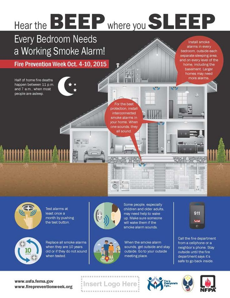 Protect your dream home and your family! Change smoke alarms every 10 years. Learn more about smoke detectors on our house plans blog. http://houseplansblog.dongardner.com/fire-prevention-protect-your-dream-home-and-your-family/. #FireProvention #DreamHome #HousePlansBlog