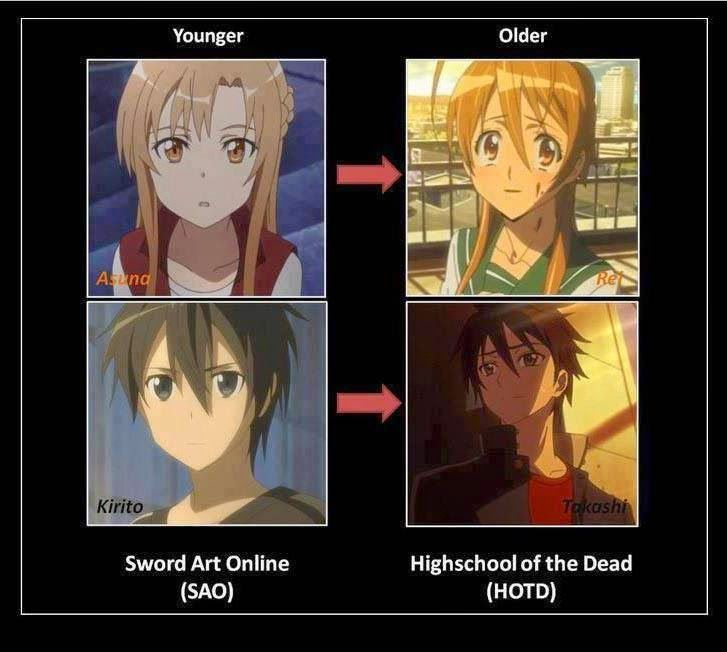 Sword Art Online X Highschool of The Dead
