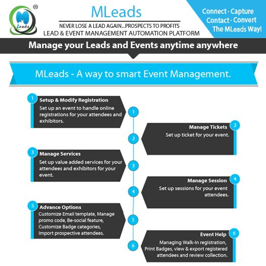 Best Event Management Infographics Images On
