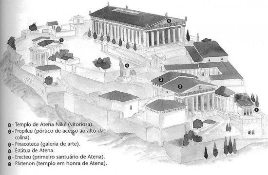 ACRÓPOLIS DE ATENAS : El conjunto monumental de la Acrópolis se levantó en el siglo V a.C. sobre las ruinas que dejaron las guerras contra los Persas. Sus principales impulsores fueron el estadista Pericles y el arquitecto Fidias, dos colosales talentos al servicio de la democracia ateniense.
