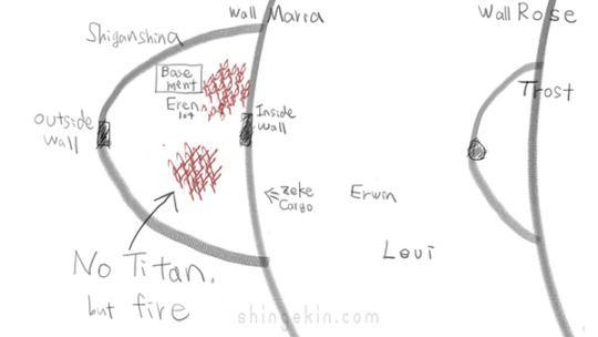 SnK Current Situation, snk 83, aot 83, shingeki no kyojiin,Attack on Titan 進撃の巨人83話 http://shingekin.com