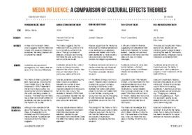 communicationtheories