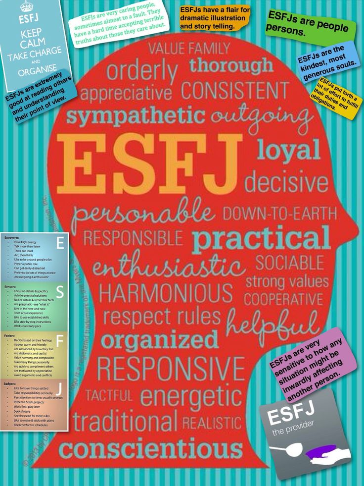 11 Famous People with ESFJ Personality - Joseph Chris Partners