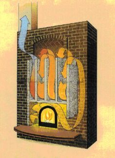 wood stove heater kits at an affordable rate