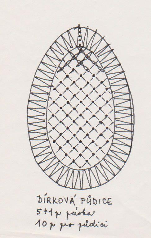 uovo con un Pudica pinhole