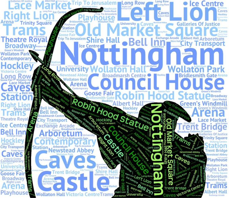 Nottingham Word Cloud.