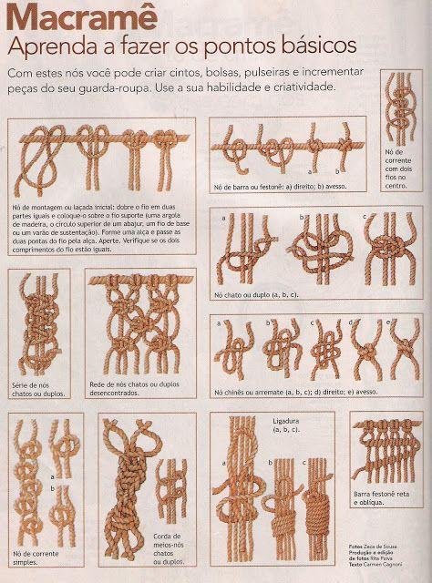 AAF de Artes, de Arquitetura, de Fotografia. E mais ideias...: MACRAMÊ, UMA DELICIA DE FAZER/ macramé / macrame / Makramee /