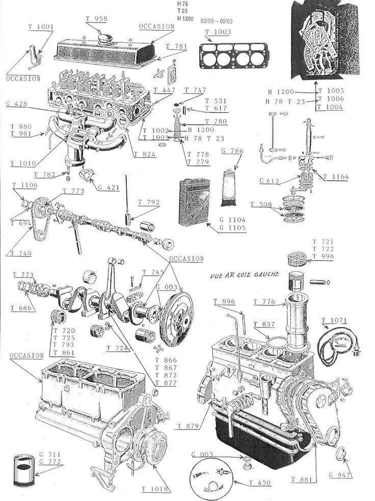 Bloc moteur Citroën HY.