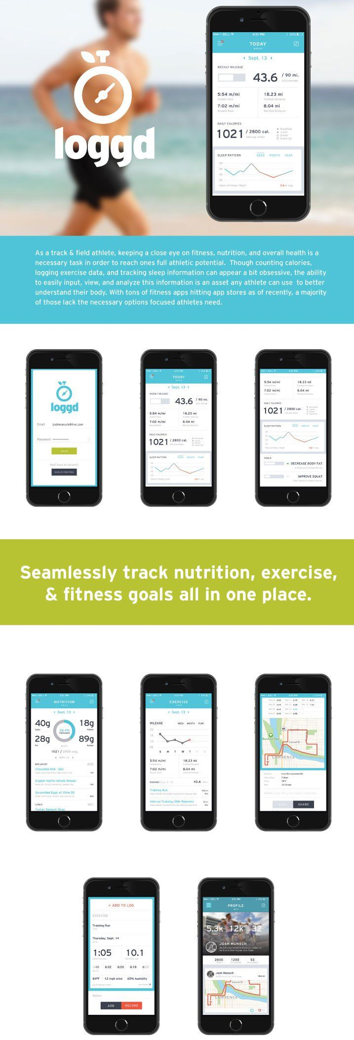 Loggd | Fitness App