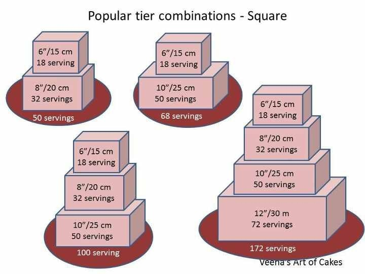 square tiered wedding cake sizes serving sizes square cakes cake decorating 20376