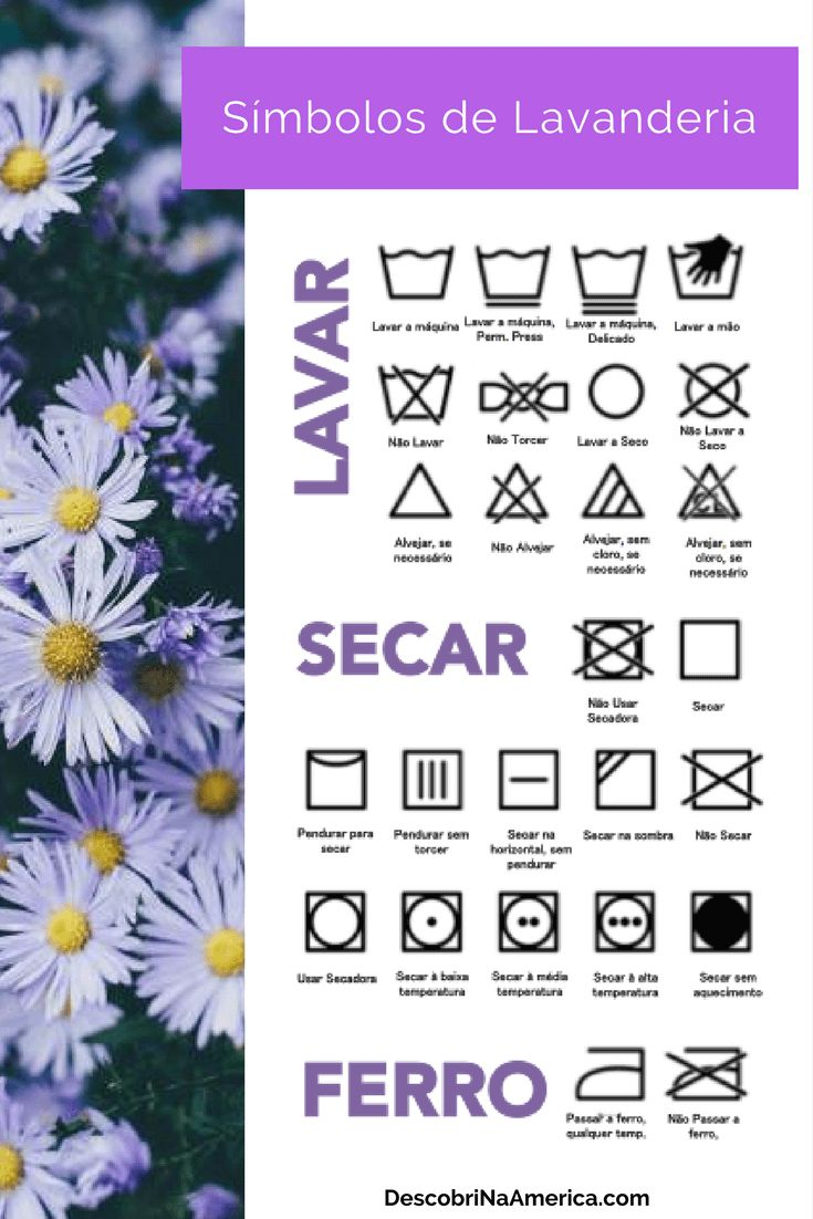 Para lavar / secar / passar do jeito certo, veja os símbolos e seus significados. Que tal imprimir esta tabela e deixar ao lado das máquinas de lavar e secar, para consulta à qualquer momento? Estas e outras dicas para sua lavanderia, em breve, em novo Post. DescobriNaAmerica.com