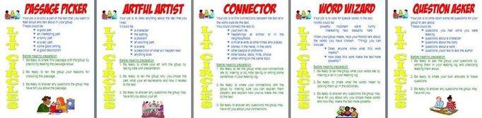Lit Circle Role Descriptions