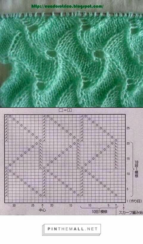 Unusual wave lace. Beautiful jade colour yarn as well!