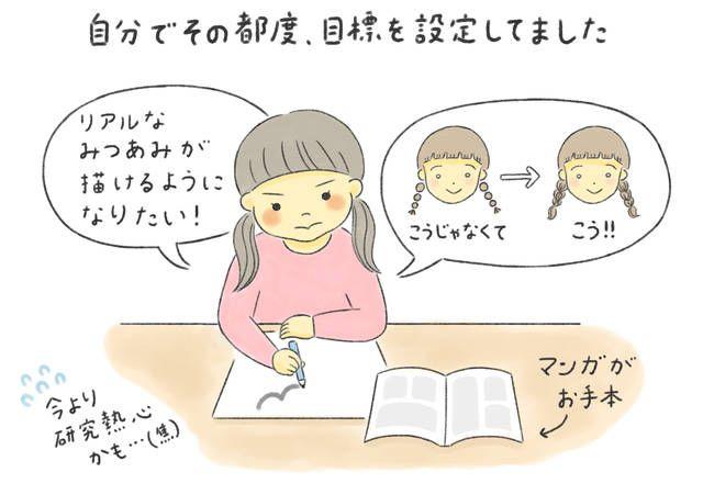絵を描くことが好きな子どもの頭の中 ごんどうまゆのハハコイク 第33回 chiik 頭の中 絵を描く 子ども