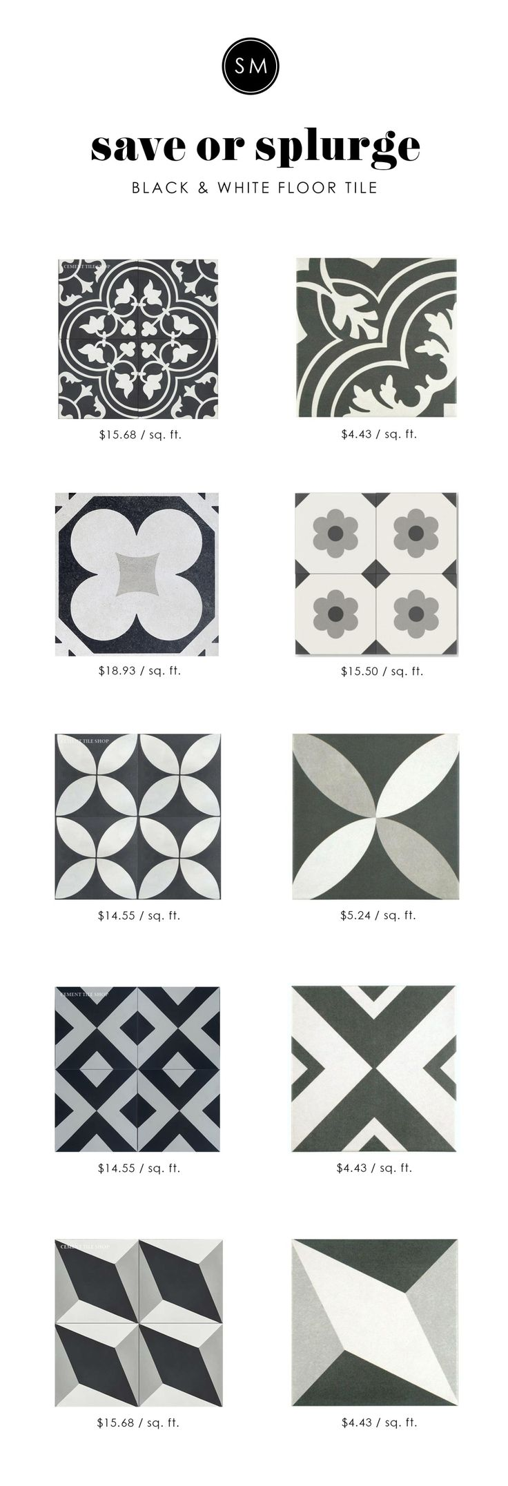 "Shop Moroccan Mosaic Tile House Casa 8"" x 8"" Handmade Cement Tile in Black and White, Merola Tile Twenties Classic 7-3/4 in. x…"