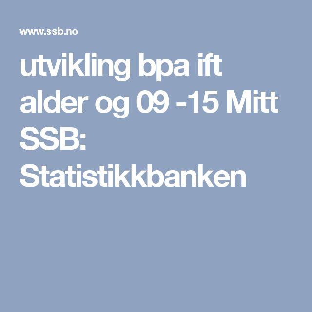 utvikling bpa ift alder og 09 -15  Mitt SSB: Statistikkbanken