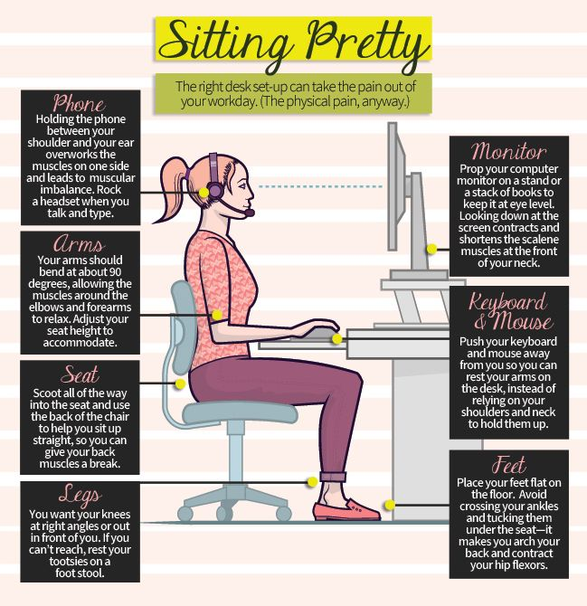 Sitting Pretty Avoid Back Pain