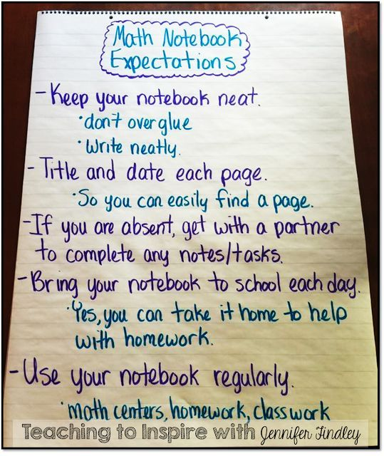 Notebook Expectations from: Math Charts to Start the Year - Teaching to Inspire with Jennifer Findley