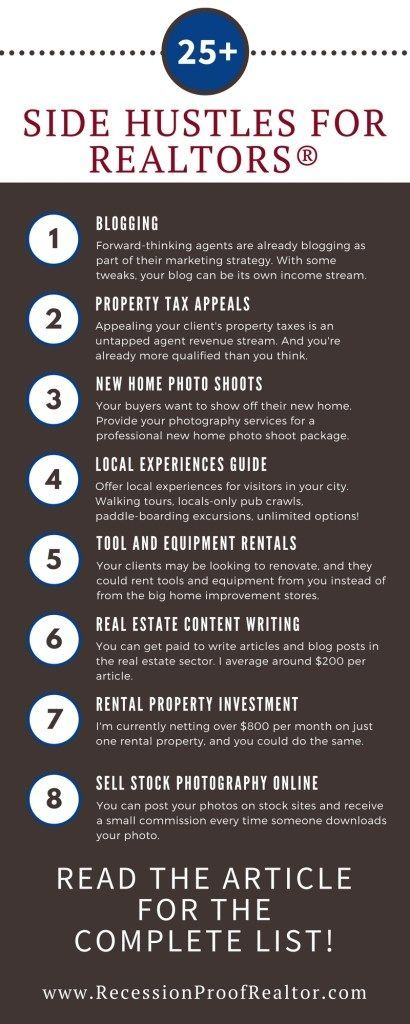 Best  Real Estate Business Ideas On   Real Estate