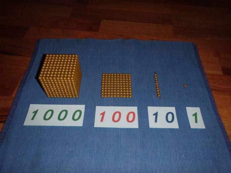 Číslice 1000, 100, 10 a 1 v barevném kódování montessori.